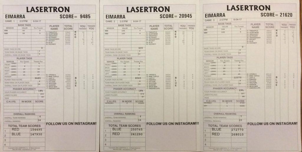 score cards from laser tag